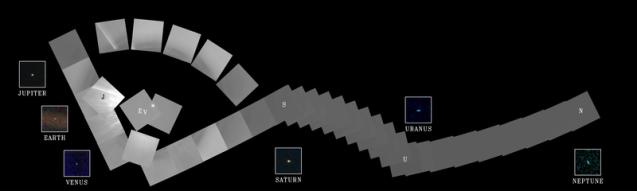800px-Family_portrait_(Voyager_1)